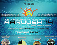 Large scale banner design for Aaruush '14