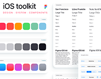 iOS design system. Figma components kit