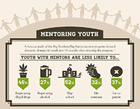The importance of youth mentorship