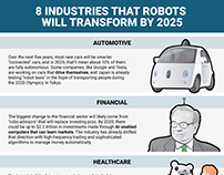 8 industries robots will transform by 2025