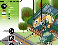 Greenchoice | infographics