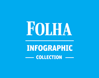 Infographic Collection: Folha de S.Paulo