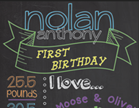 First Birthday Chalkboard Sign