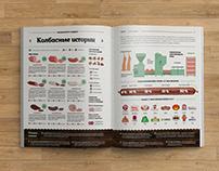 Infographics (part III)