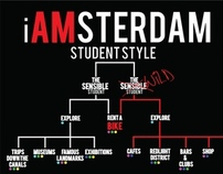 Amsterdam Magazine Spreads