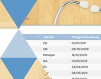 Medical Web App
