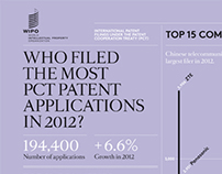 WIPO: patents, trademarks, designs