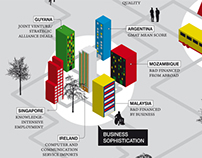 WIPO: Innovation Metropolis