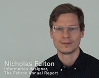 Swiss Style Reboot: Short Film