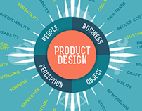 Product Design Compass