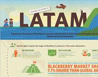The Power of LATAM  |  BlackBerry