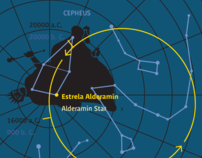 Symbols of Portugal and the Astronomy