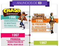 """Infografía: """"Anuncios de E3"""""""