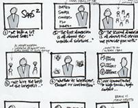 VisiQuate Videos + Process