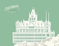 Original Cliff House
