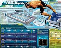 Sports ABC · 16: Swimming