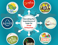 Importance of Logo for Small Enterprises