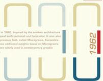 Typography Post Design