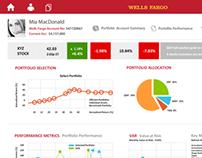 Wells Fargo Bank CRM Design