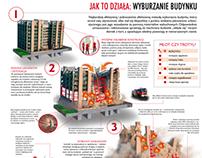 Infographics: How it works: Building Demolition (Focus)