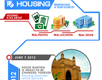 Housing Completing one year Infogrpahic