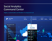Social Analytics Command Centre