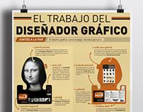 Lámina infográfica - El trabajo del diseñador