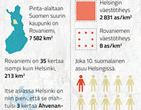 Finland infographics (in Finnish)