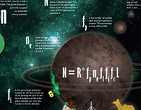 The Drake Equation poster