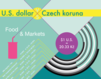Currency Infograph