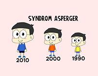 Nobita Syndrome