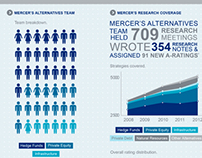 Team Infographic - INFORMATION DESIGN