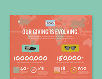 TOMS Giving Infographic for 10 Million Shoes Milestone