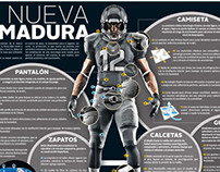 New NFL uniform for the season 2012 - 2013