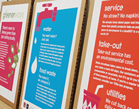 Greenerways Poster Campaign