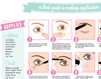 Makeup Tutorial Infographic