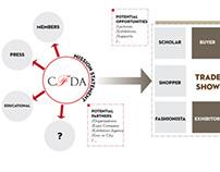 CFDA Strategic Project 1 Tradeshows