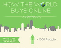 How the World Buys Online