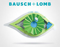 Bausch Lomb - Bioture - Web Banner