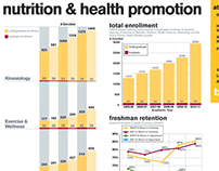 Annual Report Presentation (Nutrition & Health)