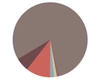 Vinyl sales infographic