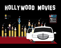 Hollywood Movies Budget Infographics