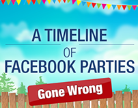 Infograph: A Timeline Of Facebook Parties Gone Wrong