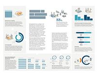 ixtract | Siemens Brochure