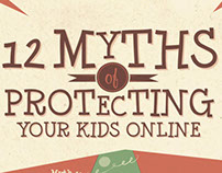 12 Myths Infographic