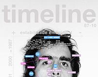 Timeline 87-10