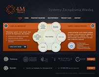 4M Project - CI & WWW Design