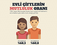 Haberturk - Infographics of Turkey Statistics