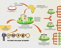 WAMM Infographics