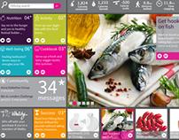 Lifestyle - Community dashboard